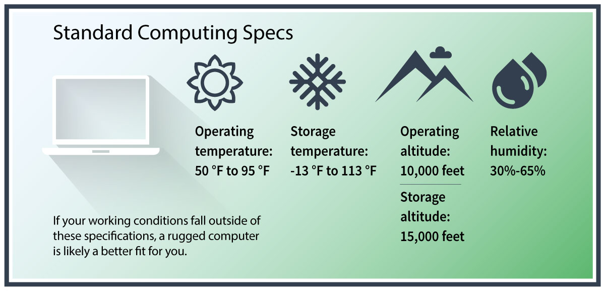 Rugged-Computing-Specs