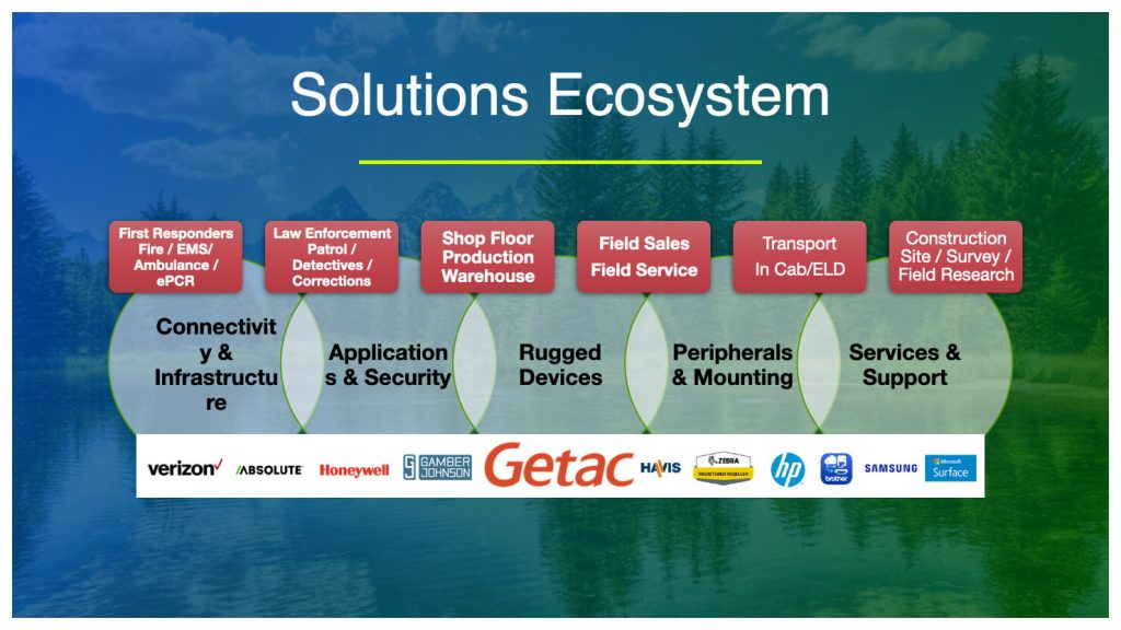 Solutions EcoSystem